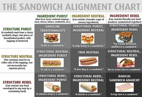 sandwich-1567586123 Toast sandwich: il panino ripieno di pane esiste davvero