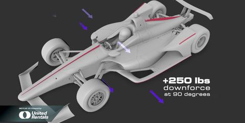 2018 IndyCar sideways downforce