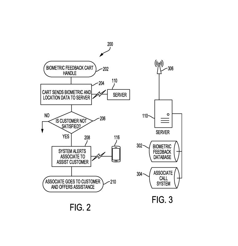 Walmart Smart Cart Patent Drawing