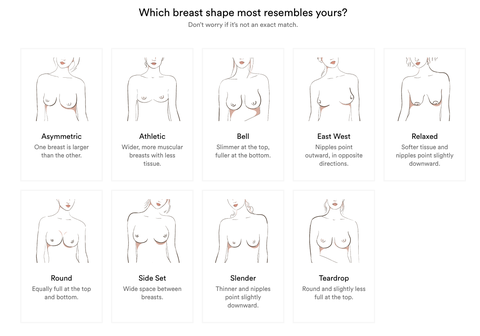 Breast Shapes - How Many Boob Types Are There - TrendingNews