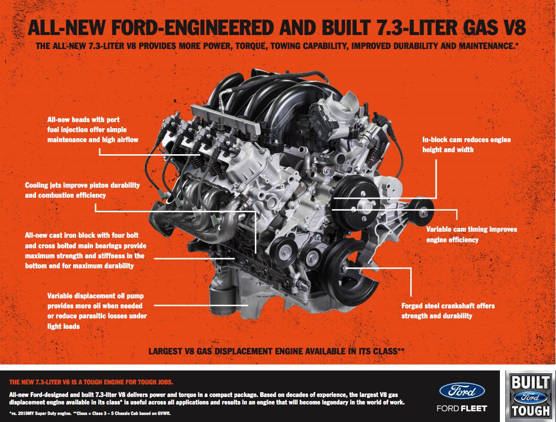 Ford 3 8 V6 Engine Diagram Ford Free Engine Image For User Manual