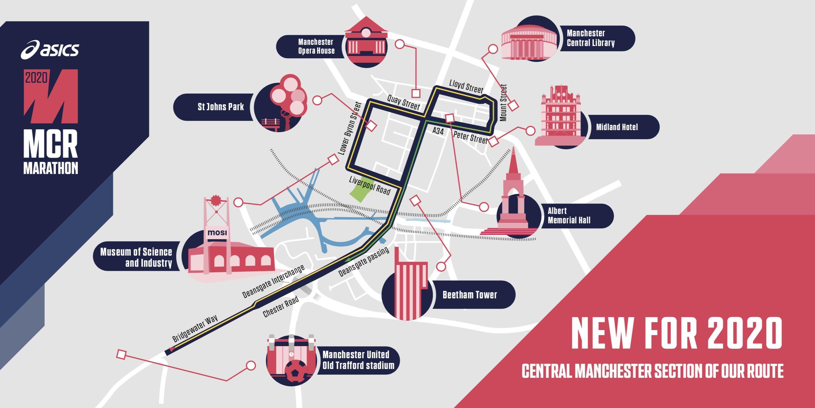 ASICS Manchester Marathon announces new route for 2020 race