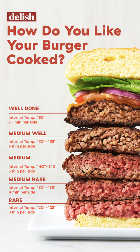 How Long You Should Grill And Cook Burgers At Any Temperature Delish Com