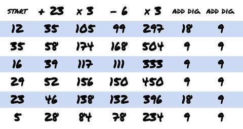 Texto, blanco, línea, fuente, negro, colorido, paralelo, blanco y negro, símbolo, simetría,