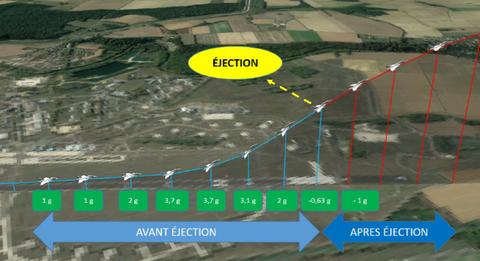 รายงานเหตุการณ์ของรัฐบาลฝรั่งเศสเกี่ยวกับเครื่องบินขับไล่ไอพ่น