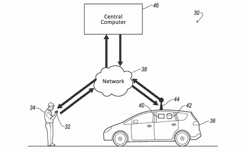 ford patent for transportation system using odor preferences