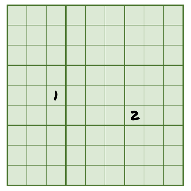 an empty green sudoku grid shows a single 1 and a single 2 filled in