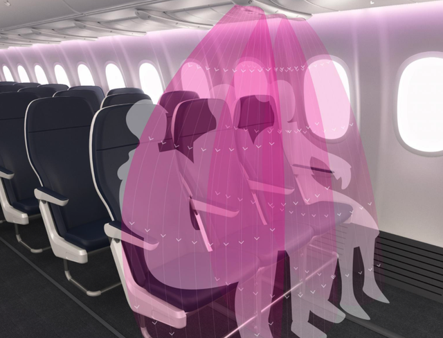 three passengers sit in a row on an airplane air flows directly downward so that potentially harmful particles do not intermix with other passengers