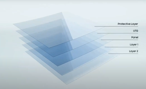 layers in the samsung galaxy z fold2