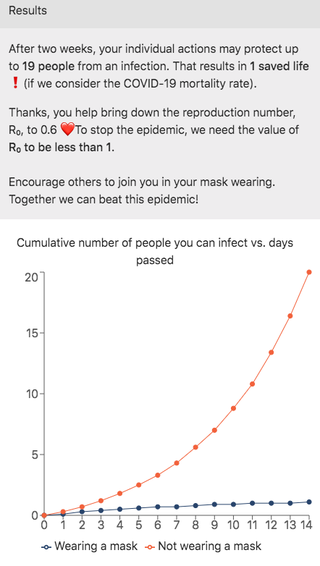 a chart showing how many lives could be saved by wearing a cotton mask