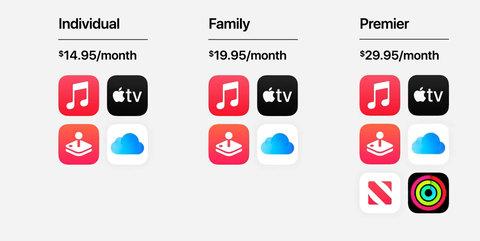 apple subscription plan tiers