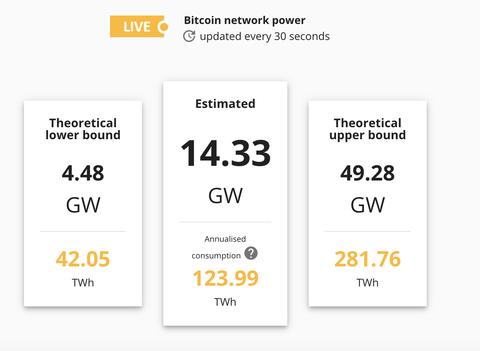 bitcoin energy)