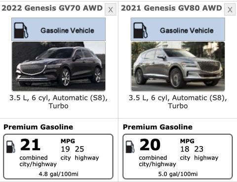 epa fuel economy genesis gv70gv80