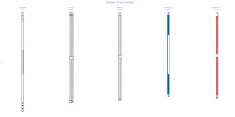 Line, Parallel,