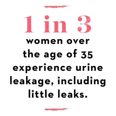 urine leakage stat
