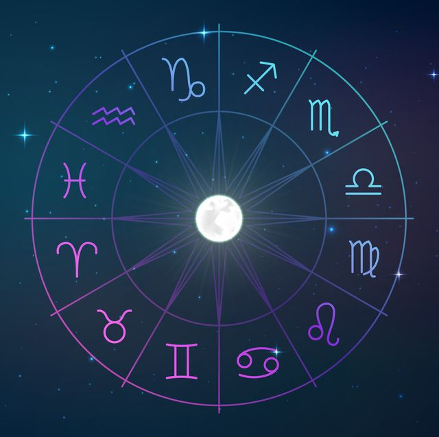 Sgns of the zodiac in night sky