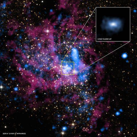 black hole center galaxy