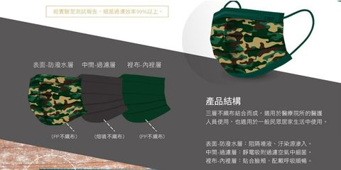 pchome24h購物搶先開放限量預購中衛口罩