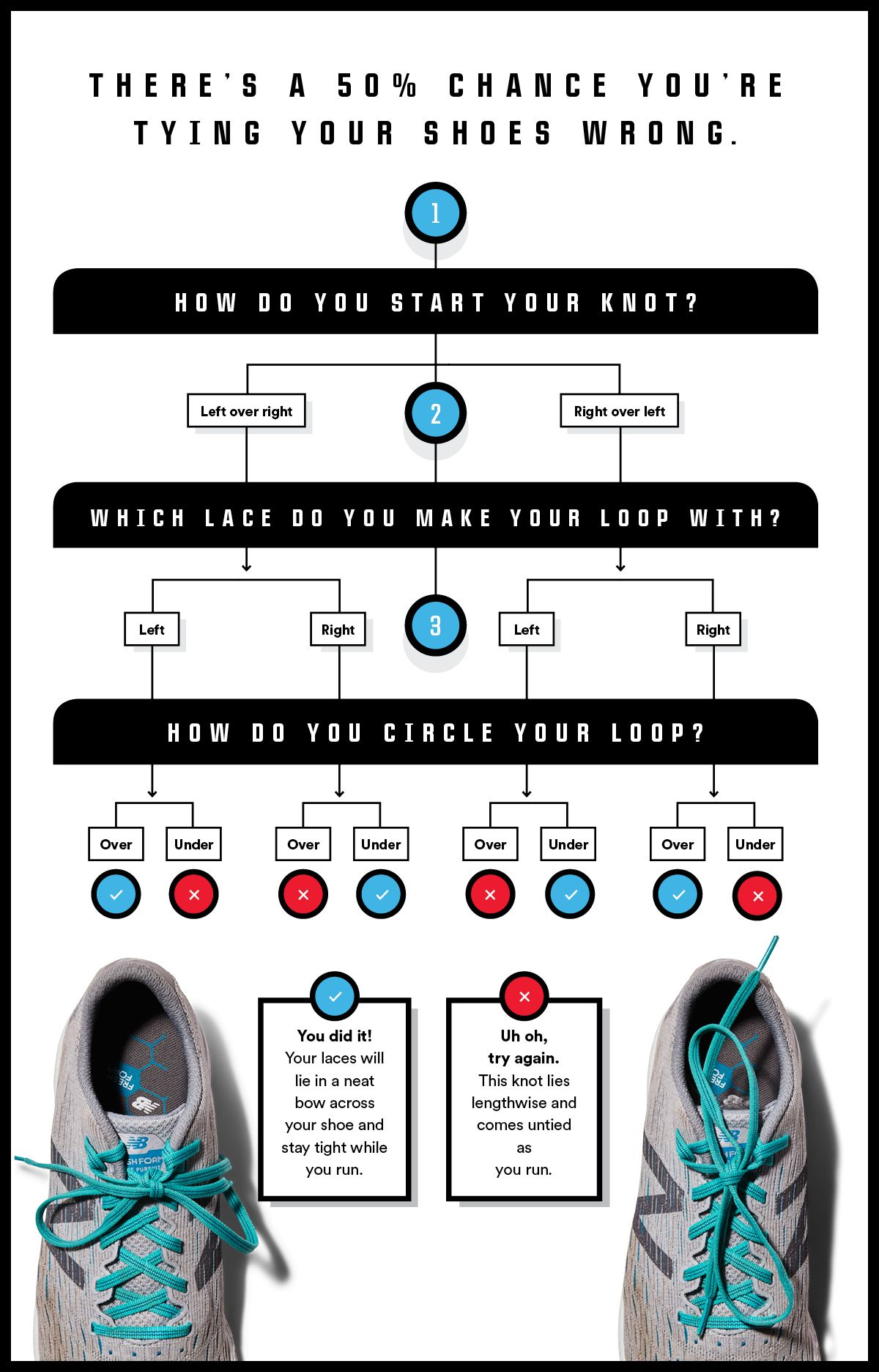 Tying and Lacing Your Running Shoes
