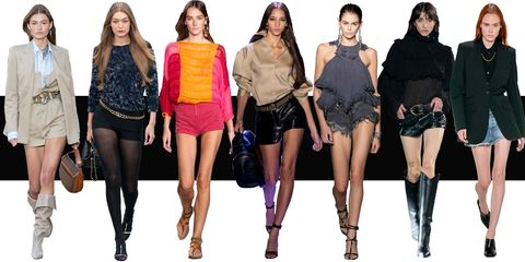 SS20 trends | Shorts