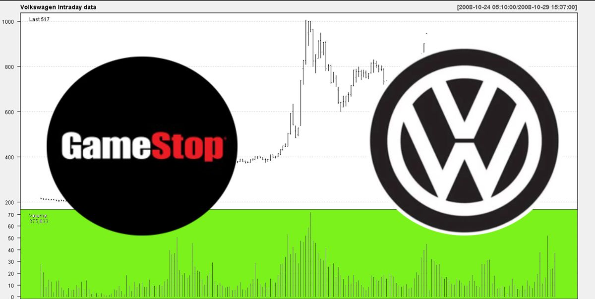 Here's How the GameStop Short Squeeze Is like the VW Squeeze of 2008