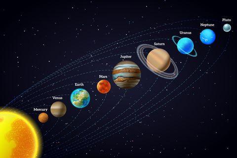 Dit zie je aan de zomerhemel (5 en slot): planeten