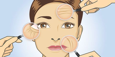 what you want to know about your dermatologist