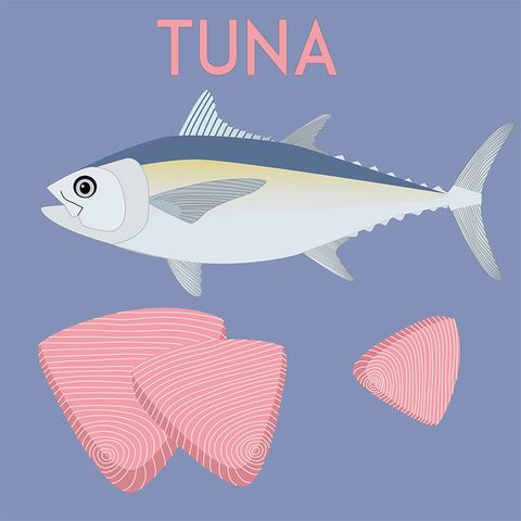 tuna food poisoning