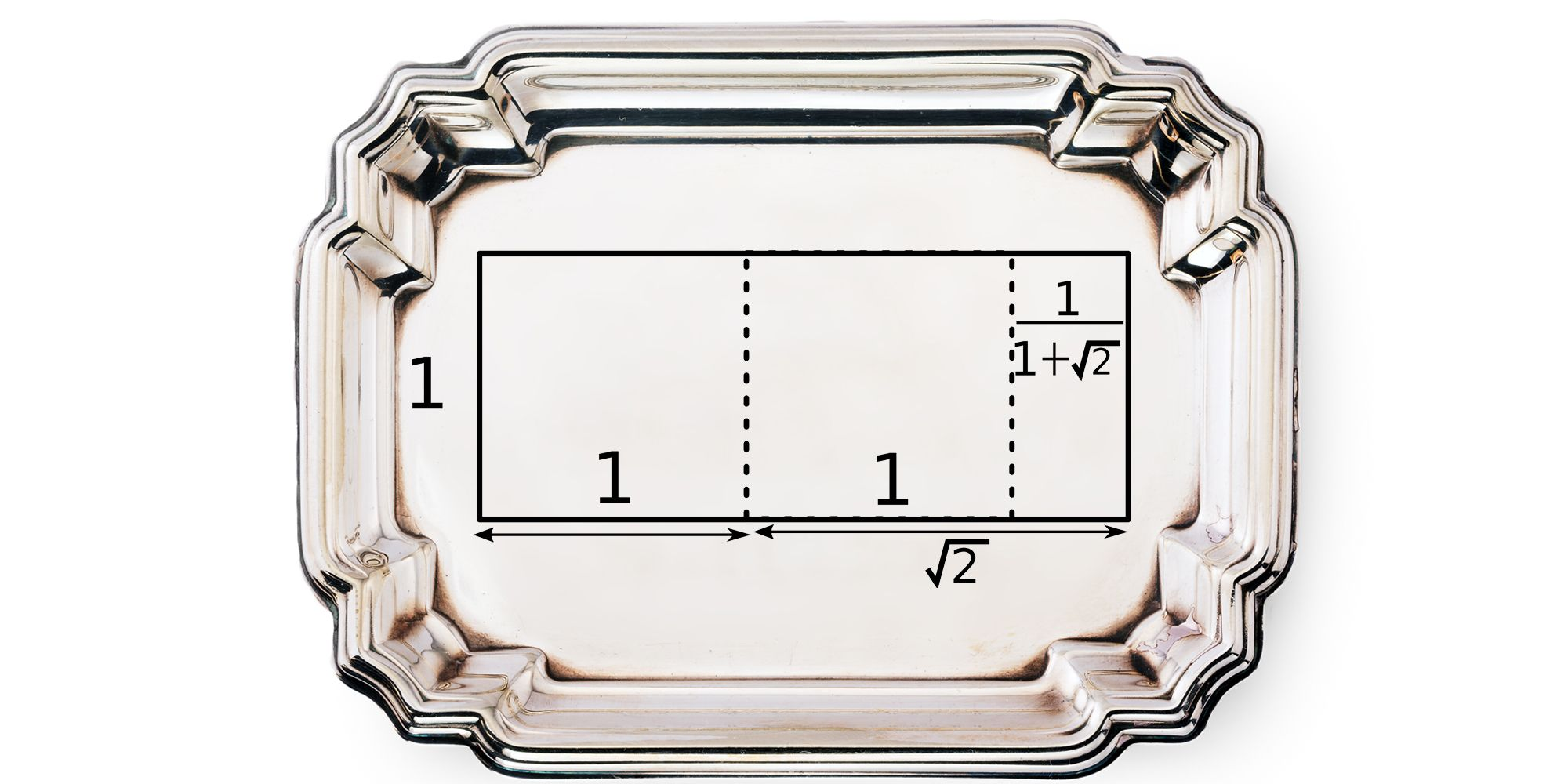 The Golden Ratio Is Cool, but Could We Interest You in the Silver Ratio?