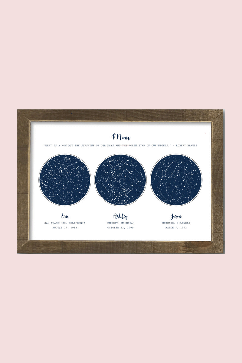 Mother's Day Gifts from Daughter -Personalize Constellation Print