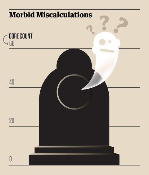 morbid-miscalculations.jpg