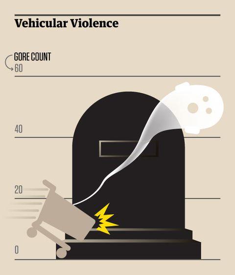 vehicular-violence.jpg