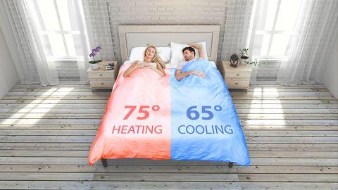 Cama con control de temperatura de Smartduvet