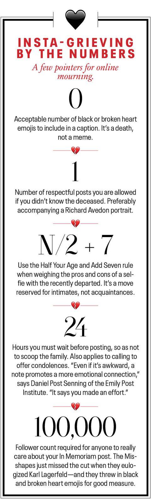 Rules for Posting on Social Media after a Celebrity Death