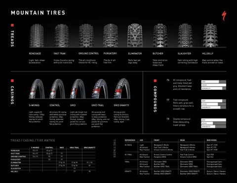 specialized mountain bike tire overview
