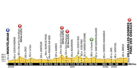 stage 14 tour de france 2016