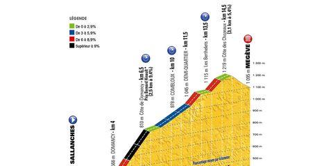 stage 18 tour de france 2016