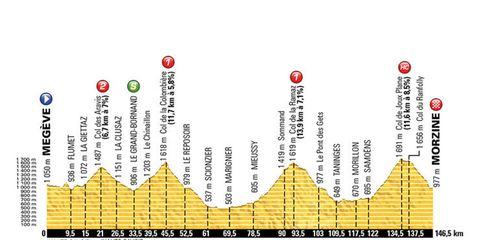 stage 20 tour de france 2016