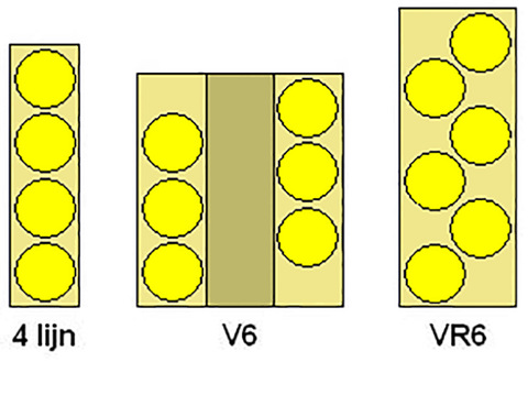 Why Volkswagen's Legendary VR6 Is Dying | Vr6 Engine Cylinder Number Diagram |  | Road & Track
