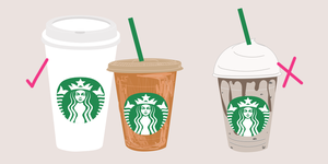 The 5 Healthiest Drinks You Can Order at Starbucks