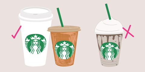 5 Healthiest Starbucks Drinks Healthy Coffee Orders