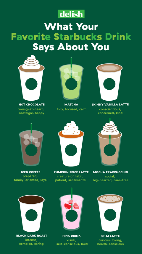 What Your Favorite Starbucks Drink Says