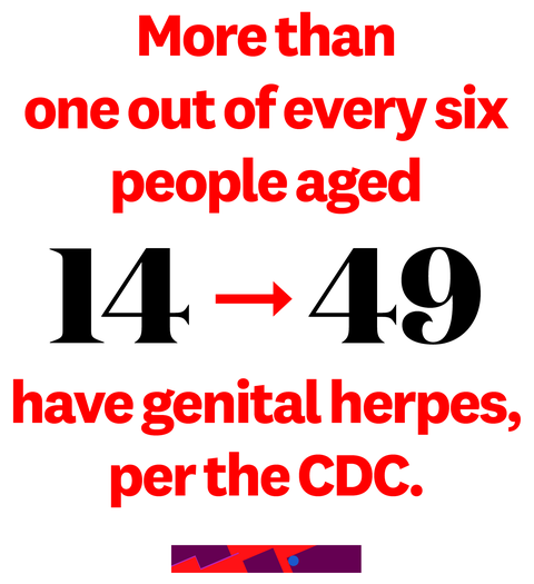 #1 Herpes Dating Site & Support Group To Meet HSV Singles