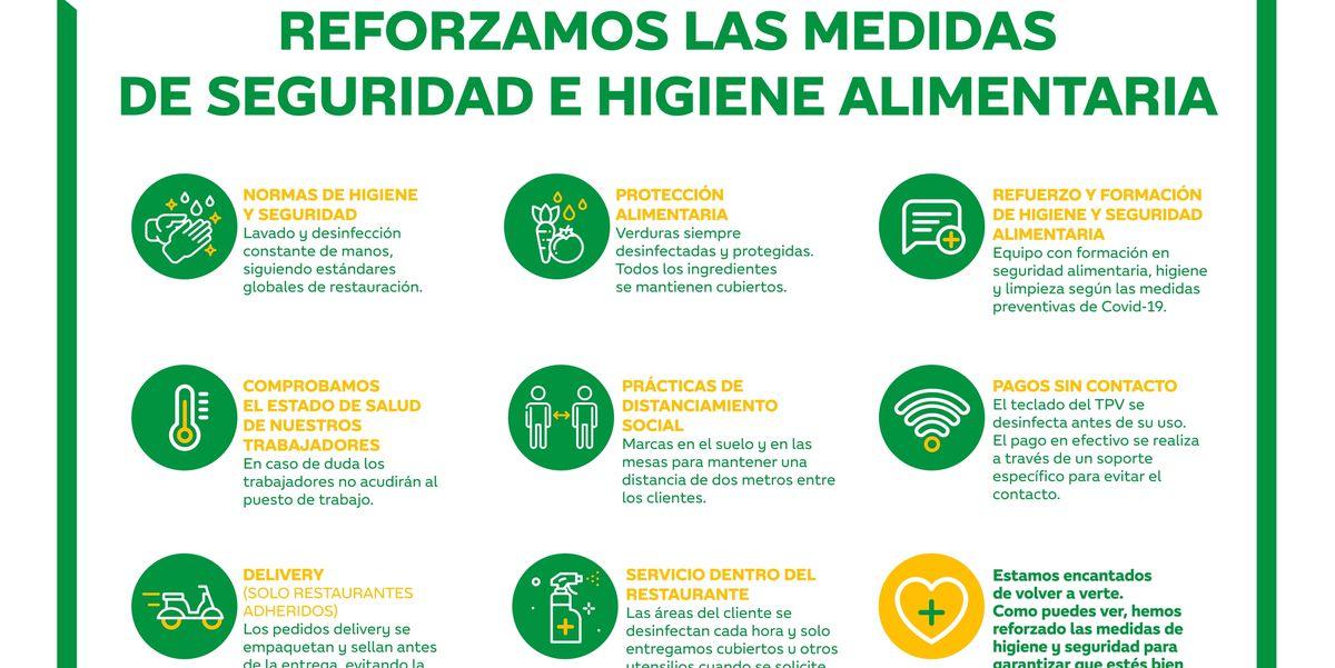 Subway prepara su reapertura en España