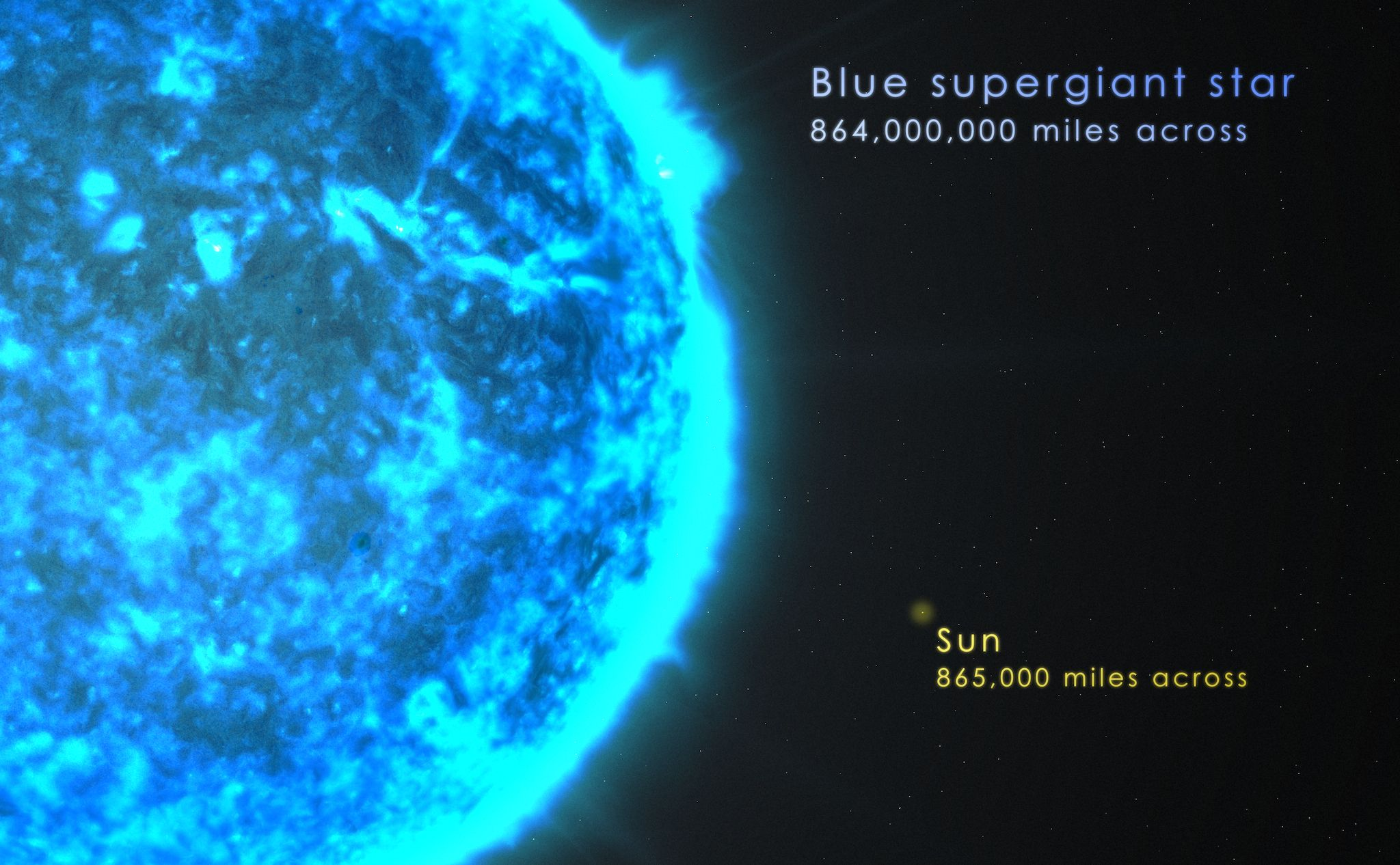 Astronomers Finally Able to See Beneath Surface of Mysterious Blue Supergiants