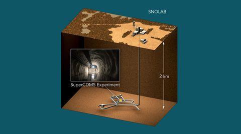 dark-matter-experiment-nickel-mine.jpg