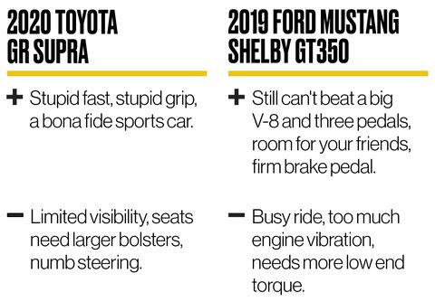 Top 100 Hits 2020.2020 Toyota Gr Supra Vs 2019 Ford Mustang Shelby Gt350 Which Is