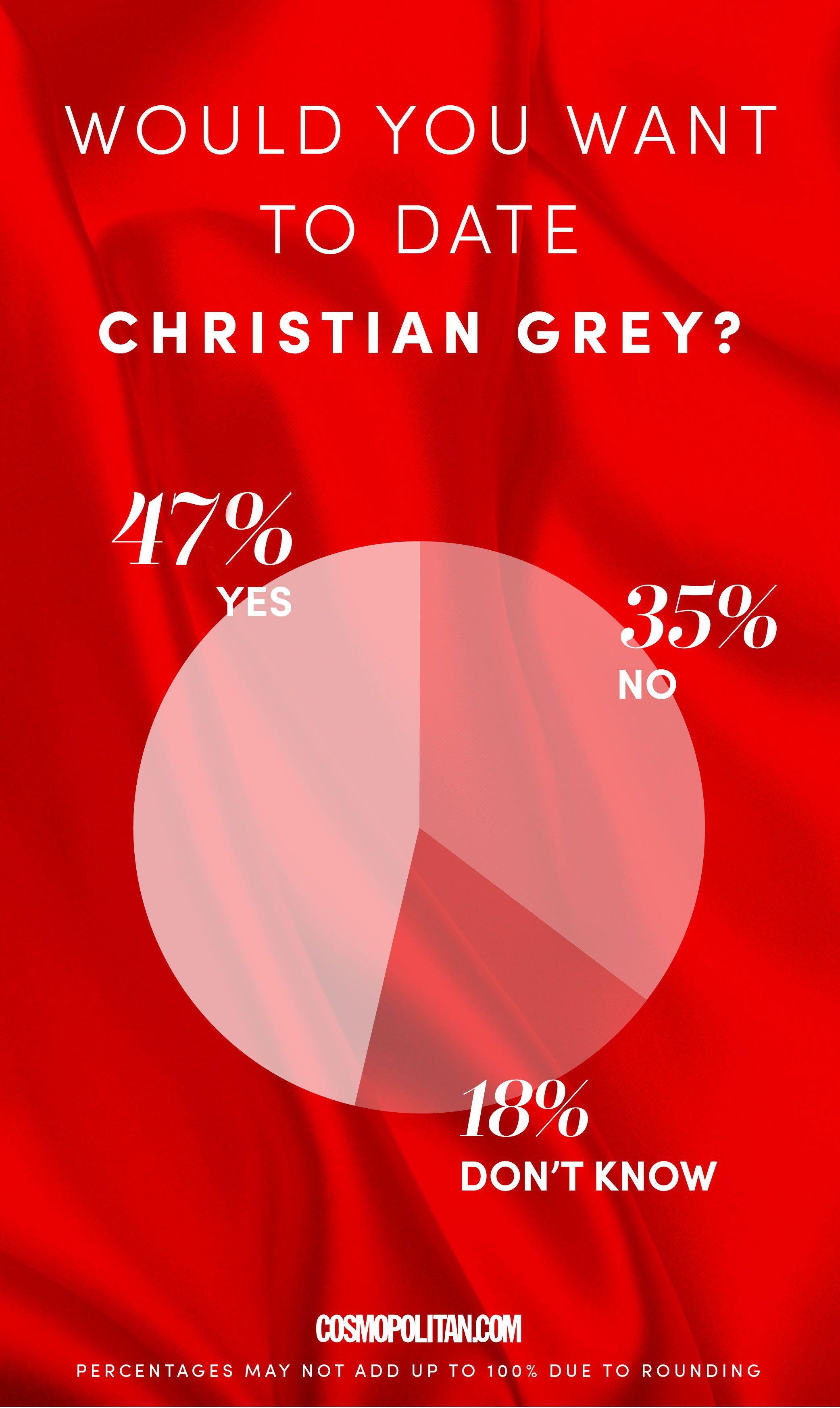 Takto dopadla anketa