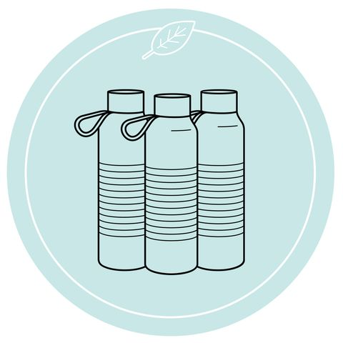 best reusable water bottles