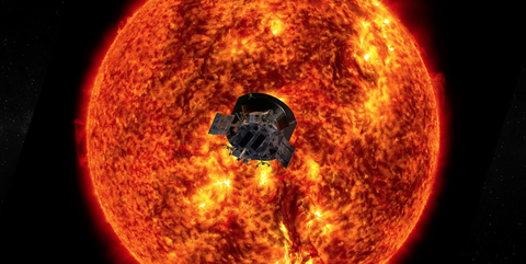 Sun, Astronomical object, Planet, Astronomy, Outer space, Heat, Universe, Earth, Space, World,